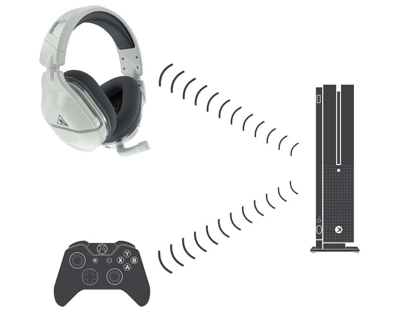 Stealth 600 pour Xbox One