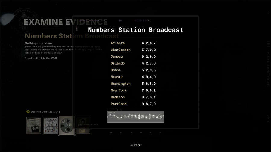 Indice Numbers Station Broadcast