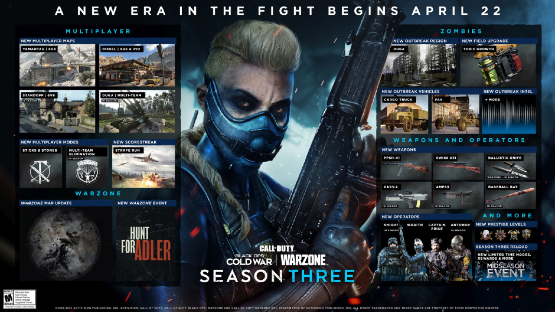 Call of Duty: Black Ops Cold War et Warzone Saison 3